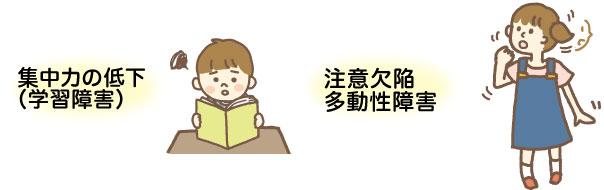 集中力の低下(学習障害) 注意欠陥多動性障害